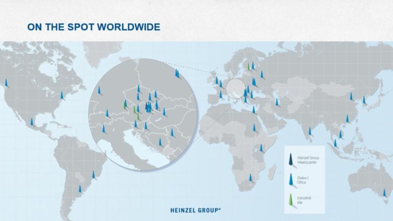Heinzel Sales Network