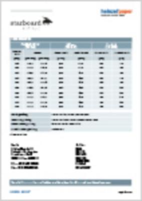 starboard Kraft Top C Produktspezifikationen (33,1 KB)